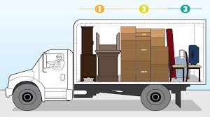 packers-and-movers best