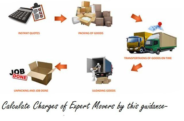 cost-of-packers-and-movers